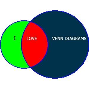 venn love